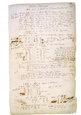 Tagebuch VIIa/b, 55r: Observations astronomiques, nach der Abfahrt von Turbaco, 19.4.1801 © Staatsbibliothek zu Berlin - PK / Fotostelle