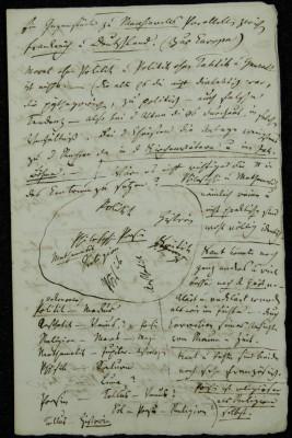Friedrich Schlegel, Notizen zur Philosophie, 1803-1807; Freies Deutsches Hochstift, Frankfurt a. M.