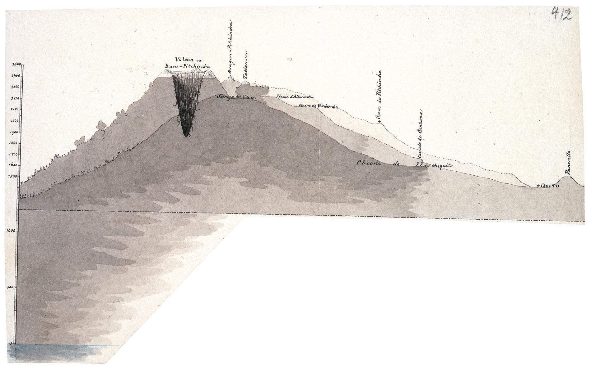 Alexander von Humboldt, Skizze von Rucu-Pitchincha und Guagua-Pitchincha (Tagebuch VIIbb/c, Bl. 412r); Staatsbibliothek zu Berlin