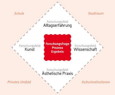 7_Kulturforscher_2