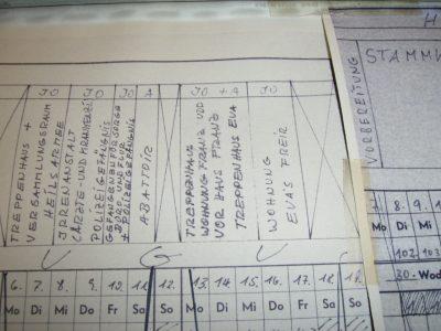 """Detail eines Drehplans zu Rainer Werner Fassbinders """"Berlin Alexanderplatz""""; Deutsche Kinemathek - Museum für Film und Fernsehen, Sammlung Harry Baer; © Deutsche Kinemathek"""