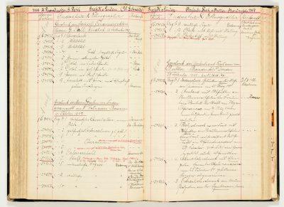 Inventarbuch des Linden-Museums von 1907 mit dem Eintrag über die Schenkung des Oberleutnants von Buttlar-Brandenfels: Neben anderen Schmuckgegenständen wurde auch die erbeutete Halskette (s. Seite 27) vermerkt