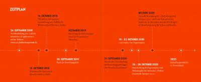 """Zeitplan des nationalen Auswahlverfahrens für die """"Kulturhauptstadt Europas 2025"""""""